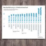 sfga_infografik_1